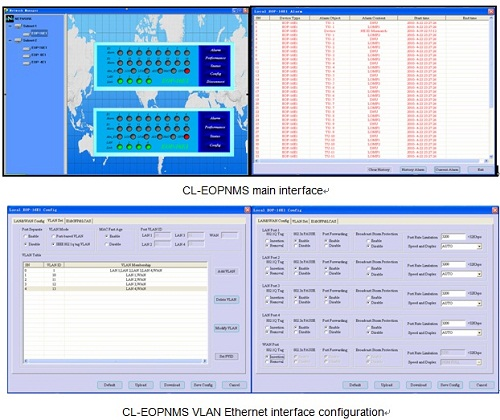 CL-EOPNMS EasyETH SNMP Network Management System